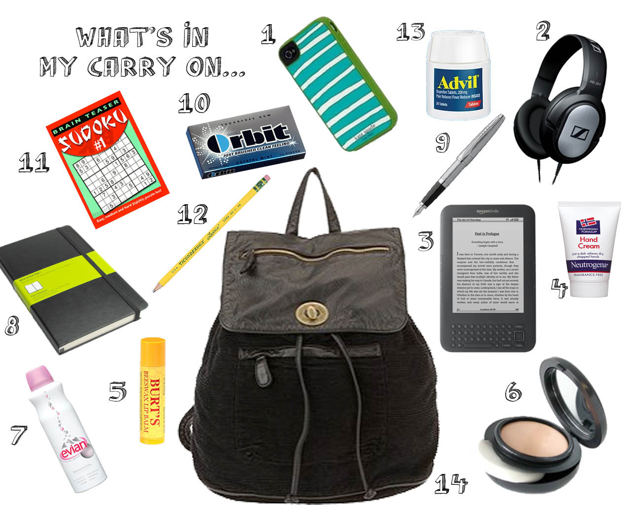 The Essentials To Pack In Your Carry On What Would